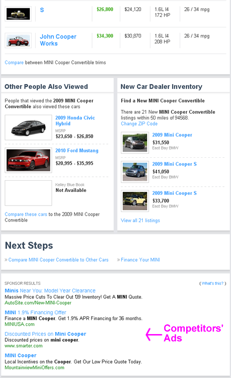 Competitor ads on Yahoo! Cars