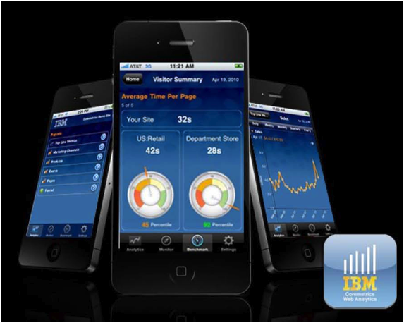 IBM_Analytics_Coremetrics_mobile