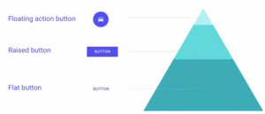 buttons-android-material-design